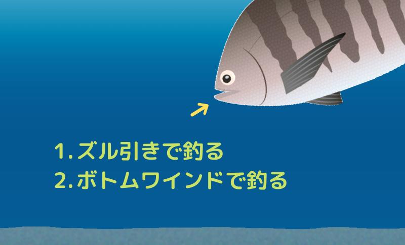 チヌはズル引きかボトムワインドで釣る